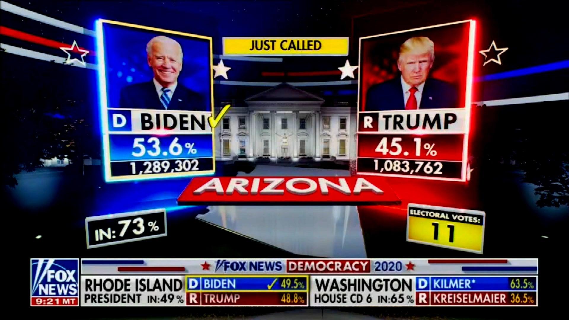 How Trump Reacted to Fox News Calling Arizona in Biden's ...